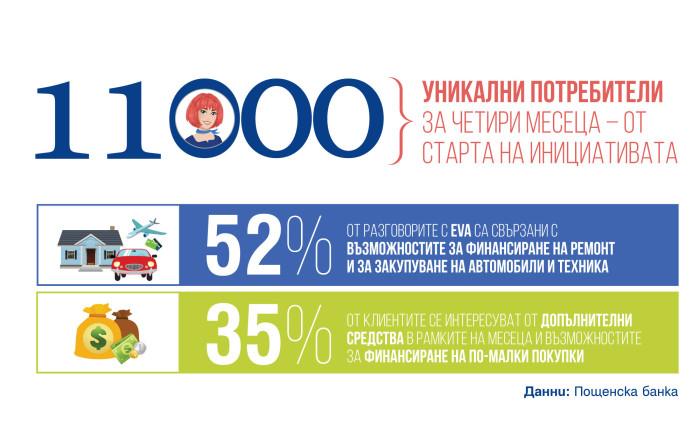e-postbank_infographic