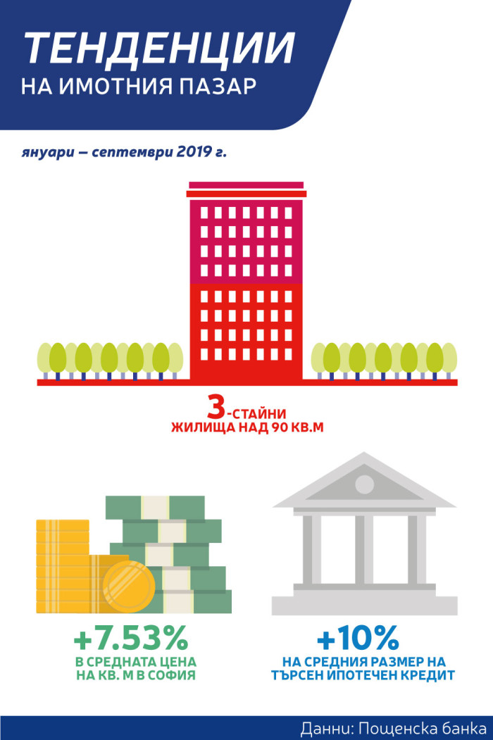 Postbank_infographic_Mortgage Lending_2