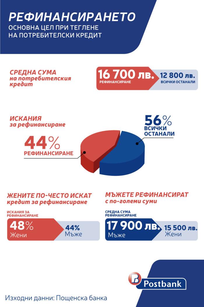 Postbank_infographic_1