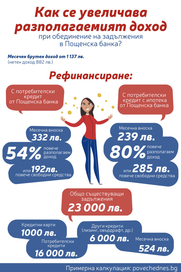Postbank_infographic_2