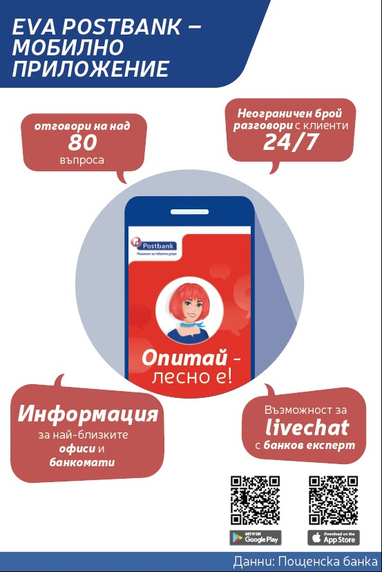 Digital banking_Postbank_infographic_3
